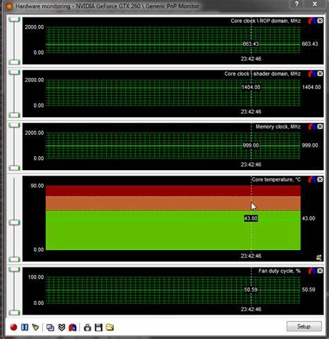 nvidia gpu fan nvidia gpu fan speed general discussion bomb