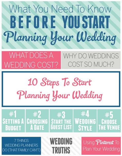 stylish steps to planning a wedding on your own 17 best ideas about 92 best wedding infographics images on pinterest
