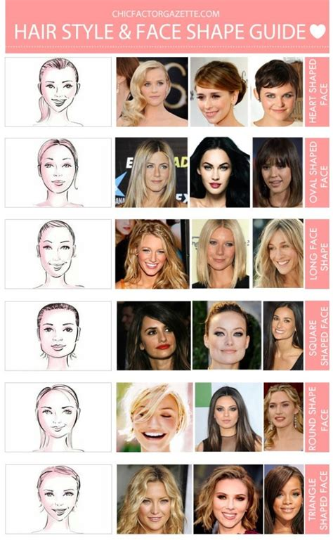 matching hairstyles to face shapes know which hairstyle suits your face with our hairstyle