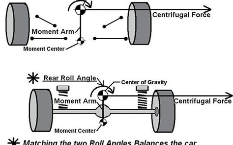 Rack And Pinion Problems by 301 Moved Permanently