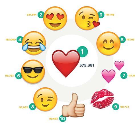 What Does Hashtag Mean by Move Aside Smiley Hearts And More Hearts Steal Emoji Crown