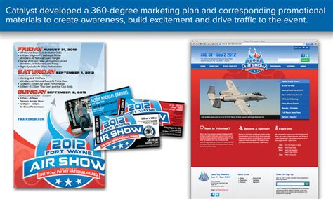 Midwest Home Design Inc Fort Wayne In by Study Fort Wayne Air Show 2012 Catalyst Marketing