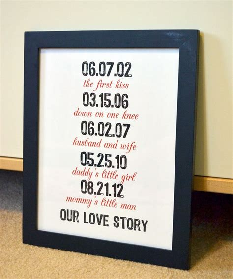 wife gifts anniversary 11x14 gift important dates our love story