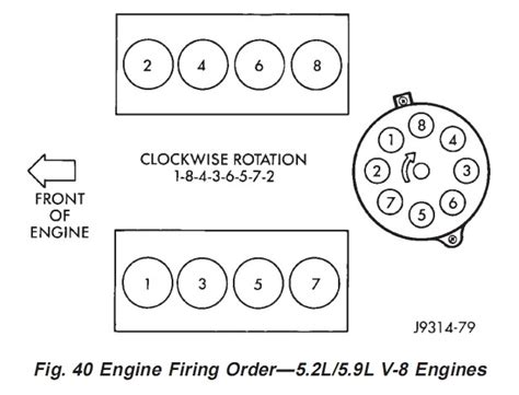 dodge 360 firing order diagram dodge 360 firing order diagram systemquot dodgeforumcom