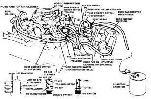 1972 chevy 307 wiring diagram get free image about wiring diagram