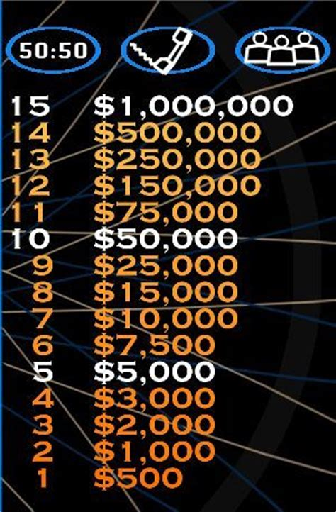 who wants to be a millionaire money tree game shows