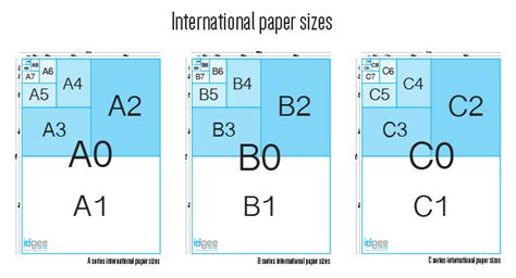 How To Make A Paper B - a b and c series international paper sizes idgee