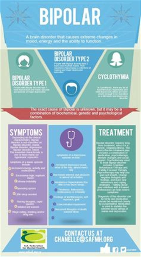 facts about mood swings 1000 ideas about anxiety disorder test on pinterest