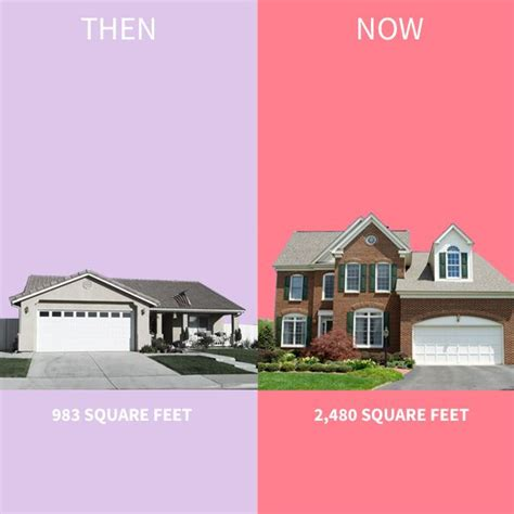 average house square footage average square footage of a 5 bedroom house 28 average
