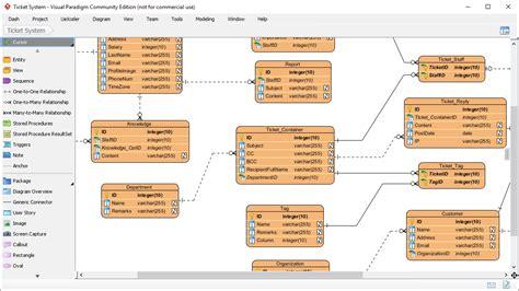 best uml tool best er diagram tool for mac diagram