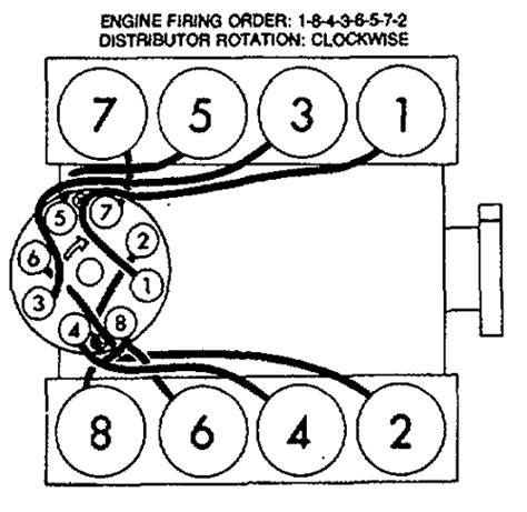 dodge 360 firing order diagram repair guides firing orders firing orders autozone