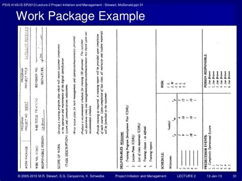 project management work package template psis 4145 is sp2013 lecture 2 project initiation and