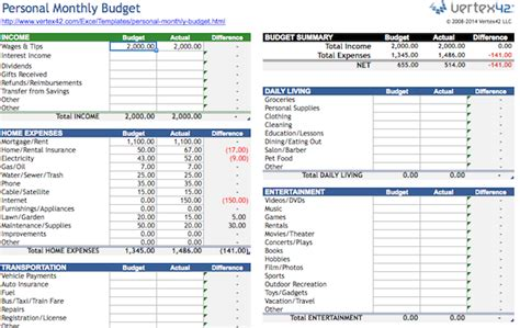 Personal Finance Spreadsheet by 10 Helpful Spreadsheet Templates To Help Manage Your Finances