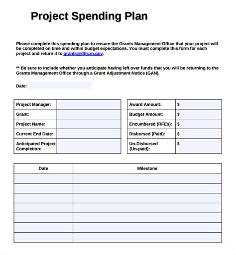 Capital Planning Budget Autos Post Five Year Capital Improvement Plan Template
