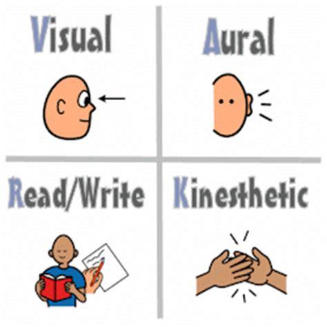 vark printable version vark visual audio read write kinesthetic al humaira