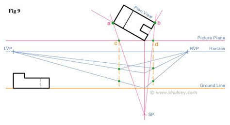 Drawing 2 Point Perspective From Plan by 2 Point Perspective Tutorial On Creating A Simple