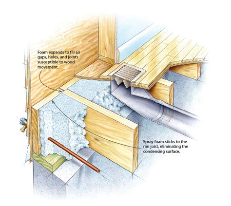 Pier And Beam Floor Plans by Can Houses Be Too Insulated Or Too Tight