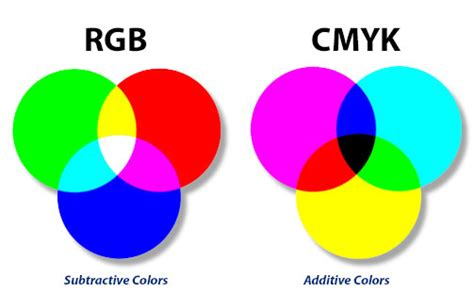 color mode print file specifications global printing solutions in