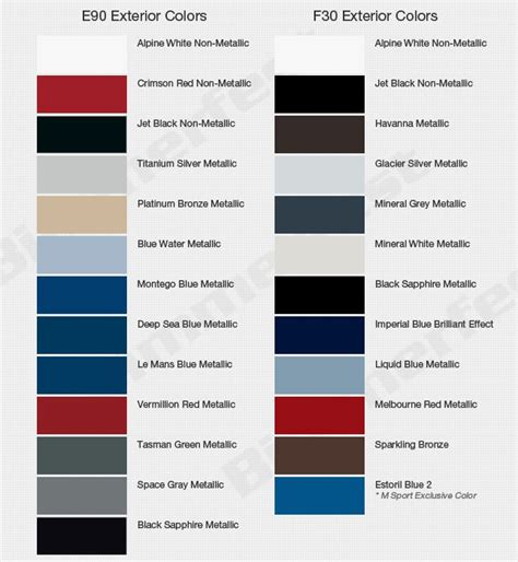 bmw paint colors exterior color comparison e90 vs f30 out your