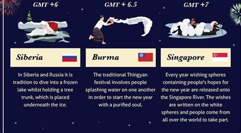 new year beliefs 50 new year traditions around the world