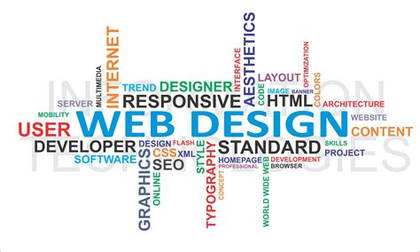 Design Websites Web Design Packages At Tweetiepie Media Inverclyde