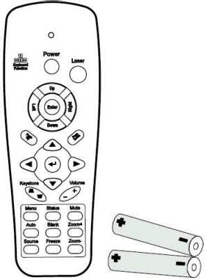 Boxlight Pro7500dp 710 Replacement Remote Control For Use