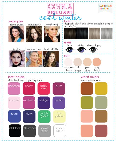hair color for winter complexion color analysis 3 degrees of cool brilliant