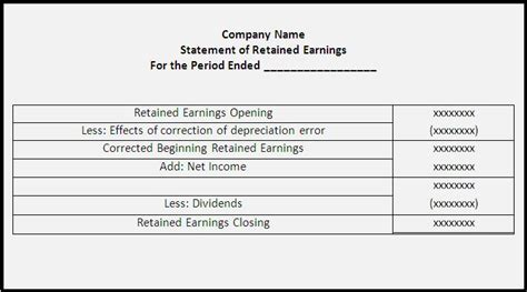 financial statement template  printable word templates