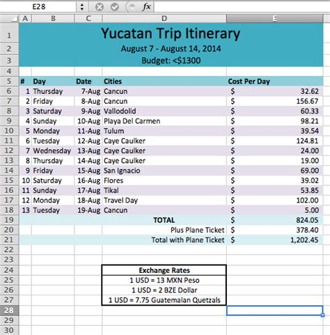 tour design template travel itinerary template wanderlust tour