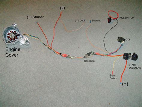 wiring diagram of rusi motorcycle wiring diagram