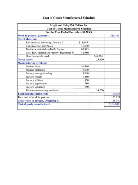 cost of cost of goods manufactured schedule cost of goods sold