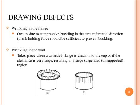 Defects In Drawing Process forming defects