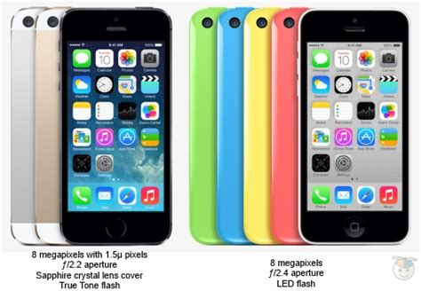 iphone 5c megapixel iphone 5s vs iphone 5c how the specs compare