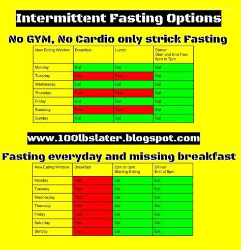 how to intermittent fasting 180 best intermittent fasting for weight loss images on