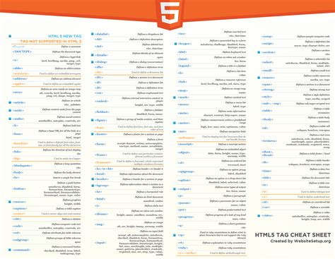 html5 template tag html5 sheet websitesetup org