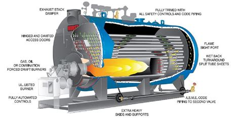 wiring diagram for emergency generator generator exciter