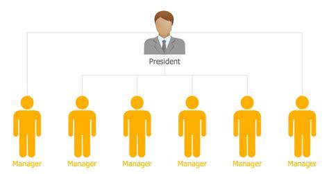 organizational chart excel template organizational chart org chart