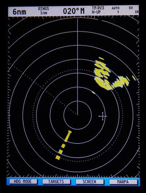 On Our Radar Net A Porters New Way To Shop by Determine Our Position Using Radar Win A Book Sailing