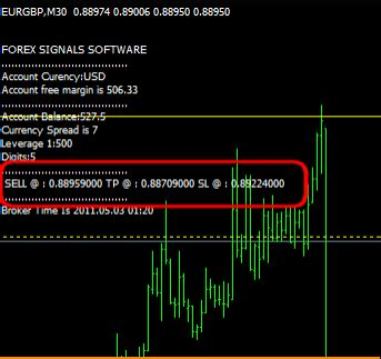 Auto Forex Trader by Download Auto Trade Fusion Automate Signals Forex