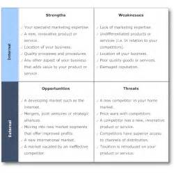 sample swot analysis report gallery for gt business threats swot personal swot analysis template 15 examples in pdf