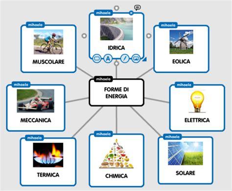 diversi tipi di energia i diversi tipi di energia casamia vansangiare