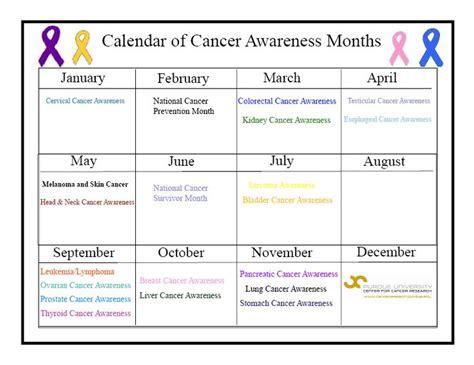 Cancer Calendar Calendar Of Cancer Awareness Months Cancer Awareness