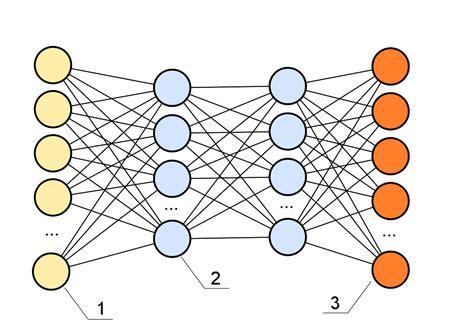 neural net ersatz offers machine learning as a service network world