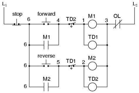 motor control circuits ladder logic electronics textbook