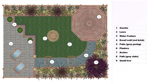 plant layout features easy small rectangular garden design for gardens landscape