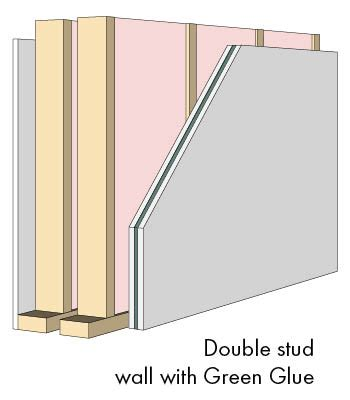 soundproofing between rooms soundproofing a wall between rooms marvelous room quarto
