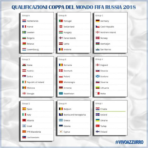 Calendrier Qualifications Coupe Du Monde Qualification Coupe Du Monde 2018