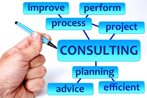 Lean Consulting by Article Business Benefits Of Lean Process Improvement