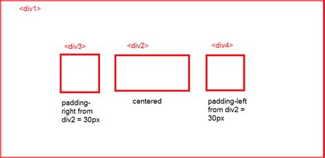 css tutorial div positioning css center one div and position two divs one on each