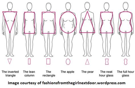 dresses for your body shape female body shapes and health dressing tips for hourglass